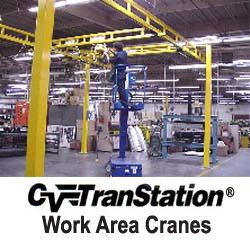 LodeRail Workstation Crane with electric or air powered hoisting unit configured for your work area.